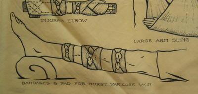 Illustrated triangular bandage