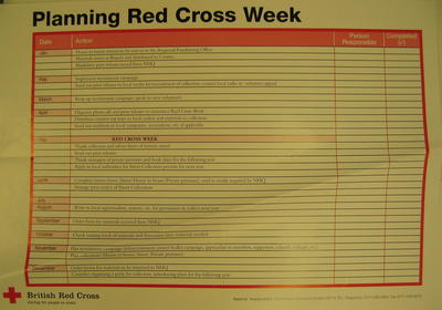 poster to aid planning Red Cross Week, 1996