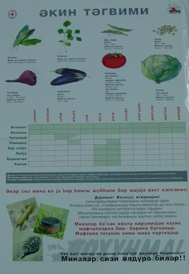 Farming calendar in form of poster featuring images of crops and landmine warnings