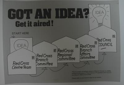 Poster advertising communicating with the Red Cross Council.