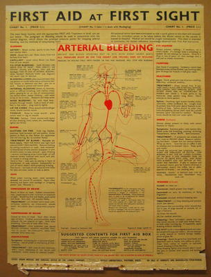 Large chart: First Aid at First Sight Chart No. 1 Arterial Bleeding. Showing the most likely injuries with the appropriate first aid treatment. Issued under Medical and Surgical Advice by the Lombio Company, on sale at Chemists and Booksellers everywhere.